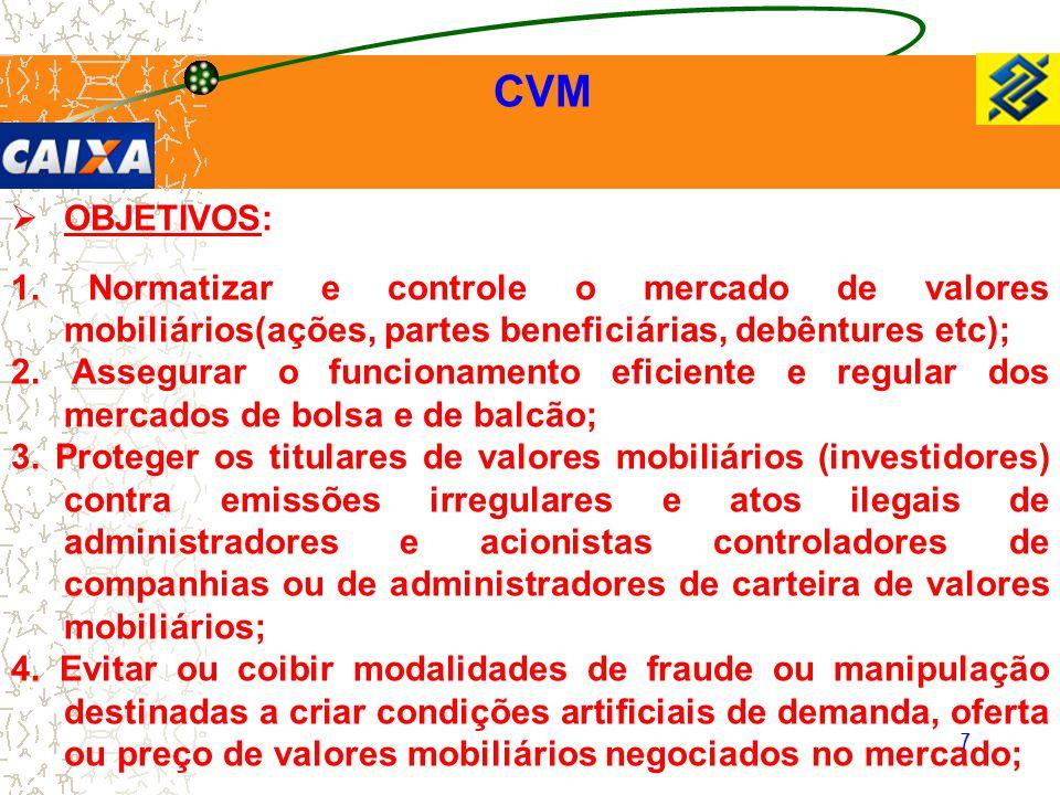 7 CVM  OBJETIVOS: 1. Normatizar e controle o mercado de valores mobiliários(ações, partes beneficiárias, debêntures etc); 2. Assegurar o funcionament