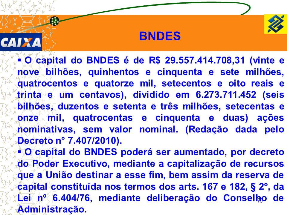 75  O capital do BNDES é de R$ 29.557.414.708,31 (vinte e nove bilhões, quinhentos e cinquenta e sete milhões, quatrocentos e quatorze mil, setecento