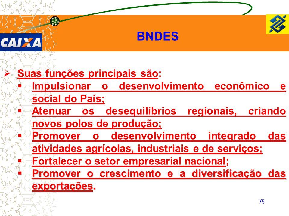 79  Suas funções principais são:  Impulsionar o desenvolvimento econômico e social do País;  Atenuar os desequilíbrios regionais, criando novos pol