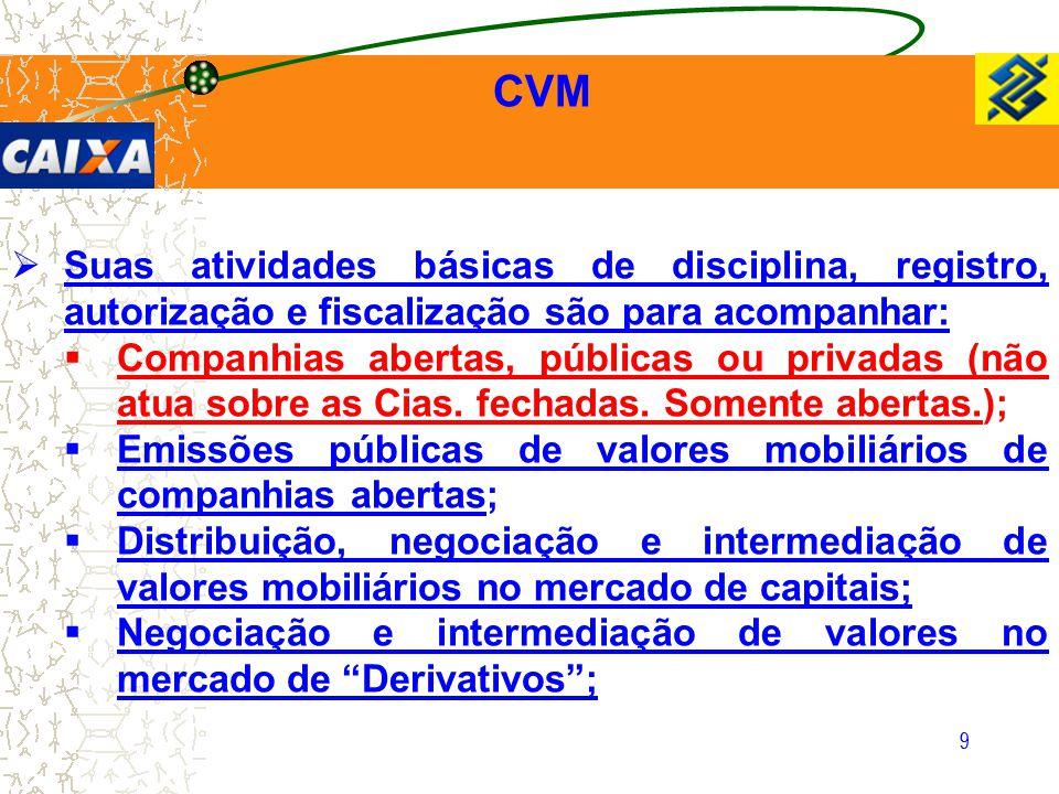 9 CVM  Suas atividades básicas de disciplina, registro, autorização e fiscalização são para acompanhar:  Companhias abertas, públicas ou privadas (n