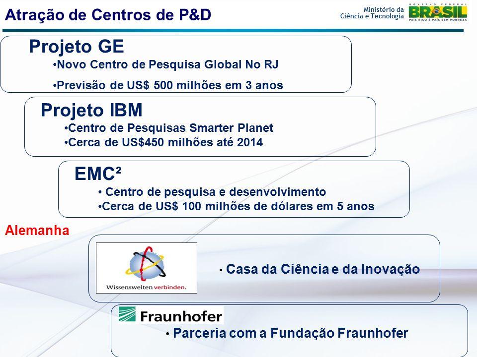 Projeto GE Novo Centro de Pesquisa Global No RJ Previsão de US$ 500 milhões em 3 anos Projeto IBM Centro de Pesquisas Smarter Planet Cerca de US$450 m