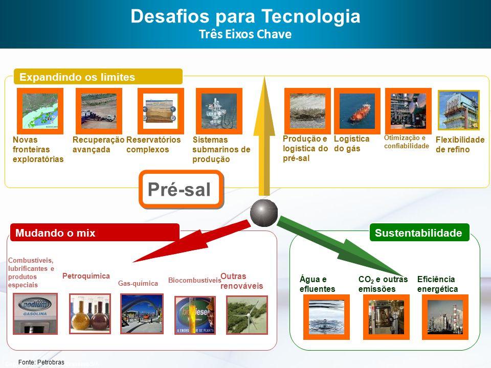 TRANSFORMAÇÃO DA FINEP EM BANCO PÚBLICO DE INOVAÇÃO TRANSFORMAÇÃO DA FINEP EM BANCO PÚBLICO DE INOVAÇÃO NOVOS FUNDOS SETORIAIS Setor Financeiro Indústria da Construção Civil Indústria Automotiva Indústria da Mineração NOVOS FUNDOS SETORIAIS Setor Financeiro Indústria da Construção Civil Indústria Automotiva Indústria da Mineração AUMENTO DA CONTRIBUIÇÃO DE INTERVENÇÃO NO DOMÍNIO ECONÔMICO – CIDE TECNOLÓGICA 22 POLÍTICA DE ROYALTIES DO PRÉ-SAL 1.