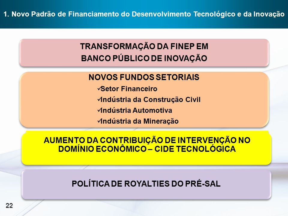 TRANSFORMAÇÃO DA FINEP EM BANCO PÚBLICO DE INOVAÇÃO TRANSFORMAÇÃO DA FINEP EM BANCO PÚBLICO DE INOVAÇÃO NOVOS FUNDOS SETORIAIS Setor Financeiro Indúst