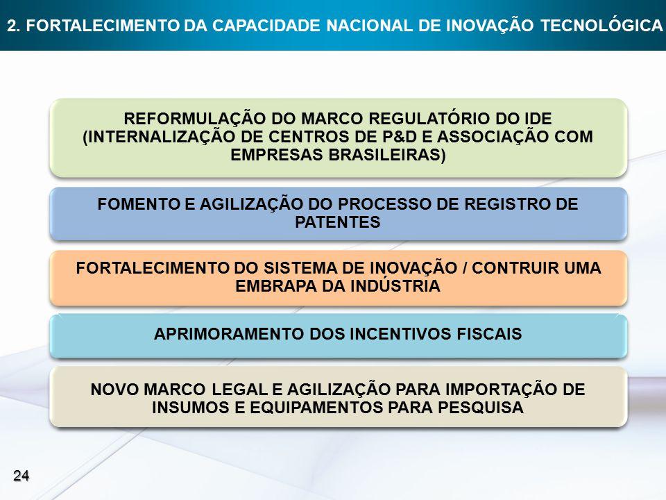 REFORMULAÇÃO DO MARCO REGULATÓRIO DO IDE (INTERNALIZAÇÃO DE CENTROS DE P&D E ASSOCIAÇÃO COM EMPRESAS BRASILEIRAS) FOMENTO E AGILIZAÇÃO DO PROCESSO DE