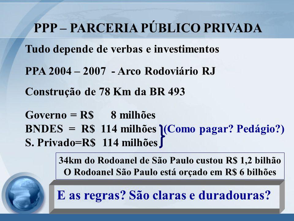 Tudo depende de verbas e investimentos PPA 2004 – 2007 - Arco Rodoviário RJ Construção de 78 Km da BR 493 Governo = R$ 8 milhões BNDES = R$ 114 milhões (Como pagar.