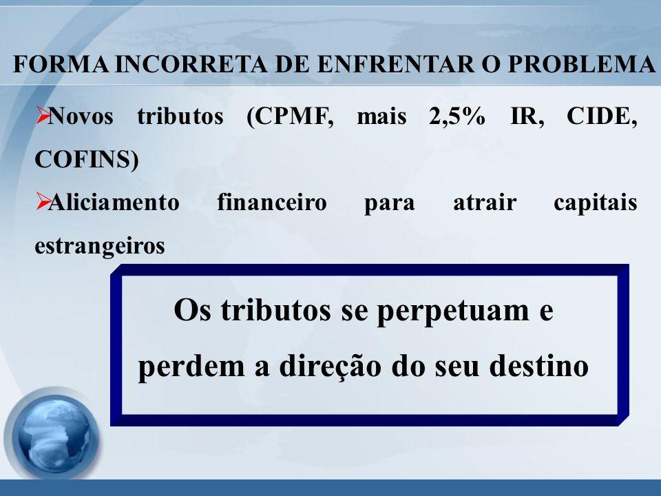  Novos tributos (CPMF, mais 2,5% IR, CIDE, COFINS)  Aliciamento financeiro para atrair capitais estrangeiros FORMA INCORRETA DE ENFRENTAR O PROBLEMA Os tributos se perpetuam e perdem a direção do seu destino