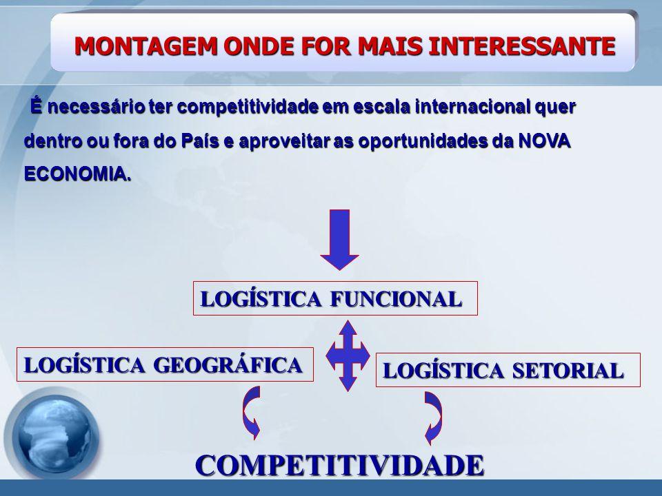É necessário ter competitividade em escala internacional quer dentro ou fora do País e aproveitar as oportunidades da NOVA ECONOMIA.