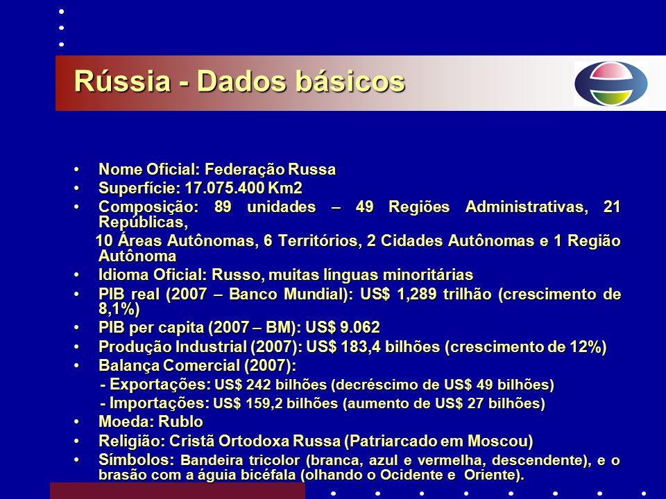 Rússia - Dados básicos Nome Oficial: Federação RussaNome Oficial: Federação Russa Superfície: 17.075.400 Km2Superfície: 17.075.400 Km2 Composição: 89 unidades – 49 Regiões Administrativas, 21 Repúblicas,Composição: 89 unidades – 49 Regiões Administrativas, 21 Repúblicas, 10 Áreas Autônomas, 6 Territórios, 2 Cidades Autônomas e 1 Região Autônoma 10 Áreas Autônomas, 6 Territórios, 2 Cidades Autônomas e 1 Região Autônoma Idioma Oficial: Russo, muitas línguas minoritáriasIdioma Oficial: Russo, muitas línguas minoritárias PIB real (2007 – Banco Mundial): US$ 1,289 trilhão (crescimento de 8,1%)PIB real (2007 – Banco Mundial): US$ 1,289 trilhão (crescimento de 8,1%) PIB per capita (2007 – BM): US$ 9.062PIB per capita (2007 – BM): US$ 9.062 Produção Industrial (2007): US$ 183,4 bilhões (crescimento de 12%)Produção Industrial (2007): US$ 183,4 bilhões (crescimento de 12%) Balança Comercial (2007):Balança Comercial (2007): - Exportações: US$ 242 bilhões (decréscimo de US$ 49 bilhões) - Exportações: US$ 242 bilhões (decréscimo de US$ 49 bilhões) - Importações: US$ 159,2 bilhões (aumento de US$ 27 bilhões) - Importações: US$ 159,2 bilhões (aumento de US$ 27 bilhões) Moeda: RubloMoeda: Rublo Religião: Cristã Ortodoxa Russa (Patriarcado em Moscou)Religião: Cristã Ortodoxa Russa (Patriarcado em Moscou) Símbolos: Bandeira tricolor (branca, azul e vermelha, descendente), e o brasão com a águia bicéfala (olhando o Ocidente e Oriente).Símbolos: Bandeira tricolor (branca, azul e vermelha, descendente), e o brasão com a águia bicéfala (olhando o Ocidente e Oriente).