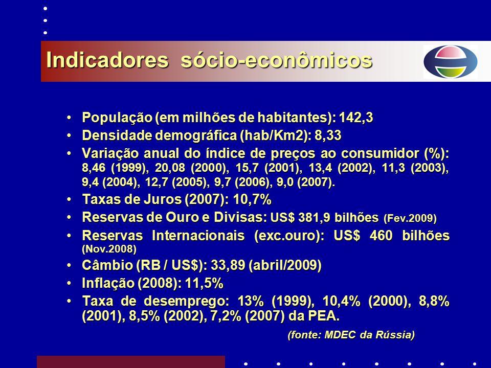 Indicadores sócio-econômicos População (em milhões de habitantes): 142,3População (em milhões de habitantes): 142,3 Densidade demográfica (hab/Km2): 8,33Densidade demográfica (hab/Km2): 8,33 Variação anual do índice de preços ao consumidor (%): 8,46 (1999), 20,08 (2000), 15,7 (2001), 13,4 (2002), 11,3 (2003), 9,4 (2004), 12,7 (2005), 9,7 (2006), 9,0 (2007).Variação anual do índice de preços ao consumidor (%): 8,46 (1999), 20,08 (2000), 15,7 (2001), 13,4 (2002), 11,3 (2003), 9,4 (2004), 12,7 (2005), 9,7 (2006), 9,0 (2007).
