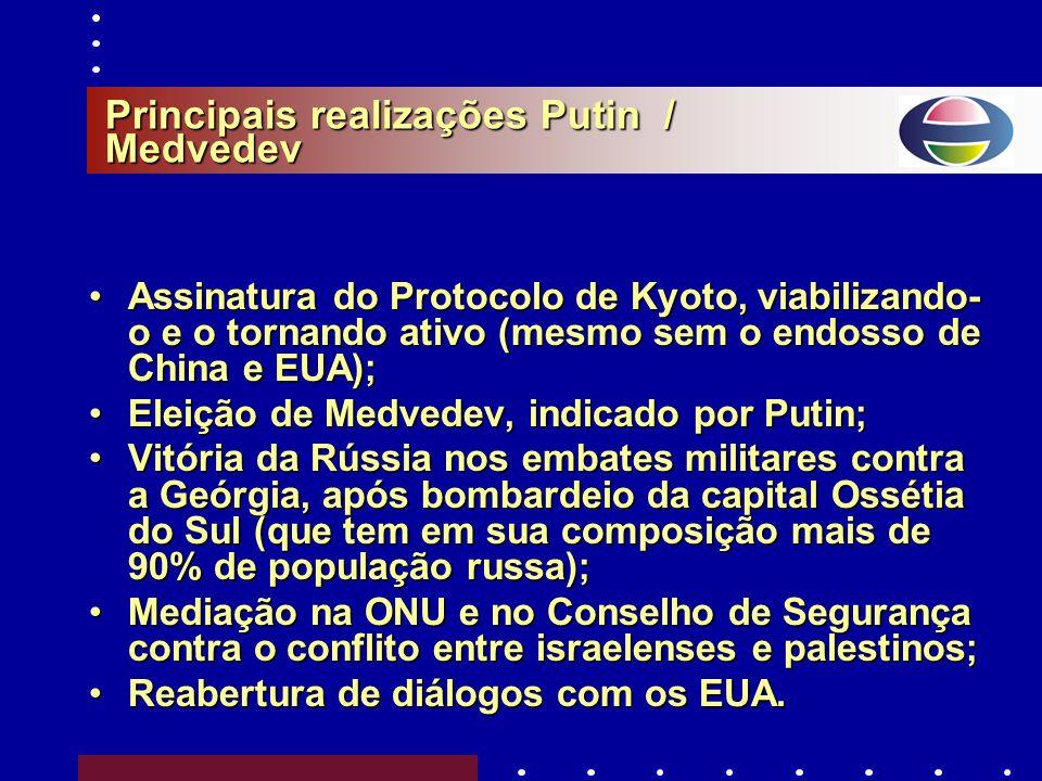 Principais realizações Putin / Medvedev Assinatura do Protocolo de Kyoto, viabilizando- o e o tornando ativo (mesmo sem o endosso de China e EUA);Assinatura do Protocolo de Kyoto, viabilizando- o e o tornando ativo (mesmo sem o endosso de China e EUA); Eleição de Medvedev, indicado por Putin;Eleição de Medvedev, indicado por Putin; Vitória da Rússia nos embates militares contra a Geórgia, após bombardeio da capital Ossétia do Sul (que tem em sua composição mais de 90% de população russa);Vitória da Rússia nos embates militares contra a Geórgia, após bombardeio da capital Ossétia do Sul (que tem em sua composição mais de 90% de população russa); Mediação na ONU e no Conselho de Segurança contra o conflito entre israelenses e palestinos;Mediação na ONU e no Conselho de Segurança contra o conflito entre israelenses e palestinos; Reabertura de diálogos com os EUA.Reabertura de diálogos com os EUA.