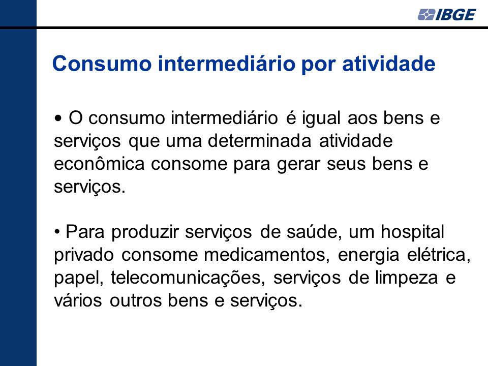 Consumo intermediário por atividade O consumo intermediário é igual aos bens e serviços que uma determinada atividade econômica consome para gerar seus bens e serviços.