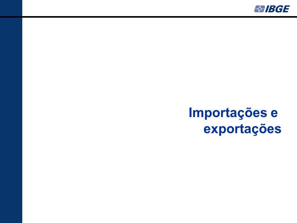 Importações e exportações