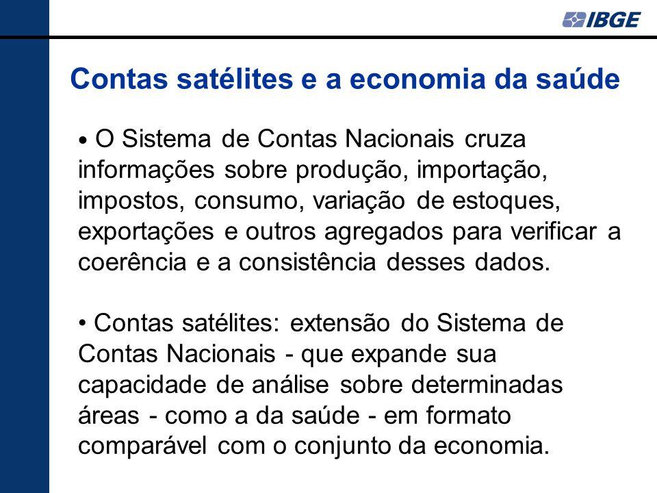 Contas satélites e a economia da saúde O Sistema de Contas Nacionais cruza informações sobre produção, importação, impostos, consumo, variação de esto