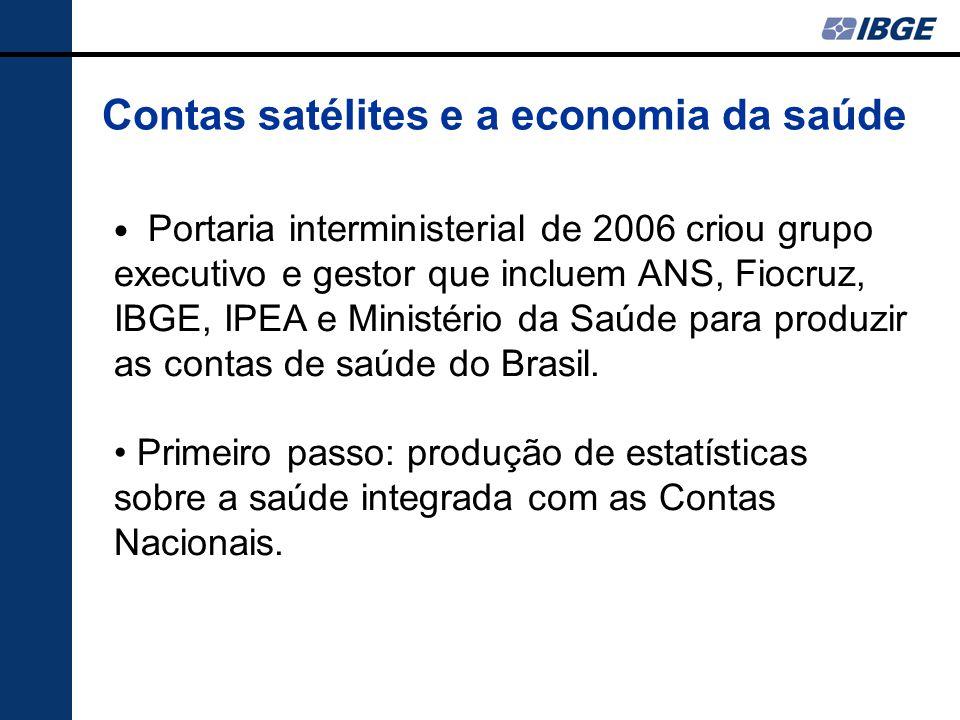 Contas satélites e a economia da saúde Portaria interministerial de 2006 criou grupo executivo e gestor que incluem ANS, Fiocruz, IBGE, IPEA e Ministério da Saúde para produzir as contas de saúde do Brasil.