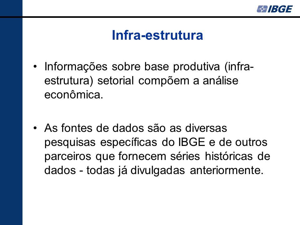 Informações sobre base produtiva (infra- estrutura) setorial compõem a análise econômica. As fontes de dados são as diversas pesquisas específicas do