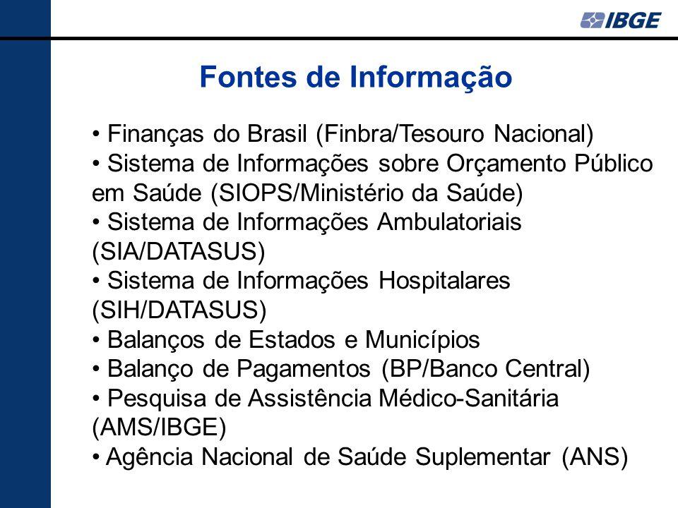 Fontes de Informação Finanças do Brasil (Finbra/Tesouro Nacional) Sistema de Informações sobre Orçamento Público em Saúde (SIOPS/Ministério da Saúde) Sistema de Informações Ambulatoriais (SIA/DATASUS) Sistema de Informações Hospitalares (SIH/DATASUS) Balanços de Estados e Municípios Balanço de Pagamentos (BP/Banco Central) Pesquisa de Assistência Médico-Sanitária (AMS/IBGE) Agência Nacional de Saúde Suplementar (ANS)