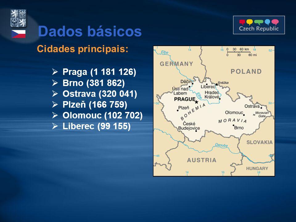 Cidades principais:  Praga (1 181 126)  Brno (381 862)  Ostrava (320 041)  Plzeň (166 759)  Olomouc (102 702)  Liberec (99 155) Dados básicos
