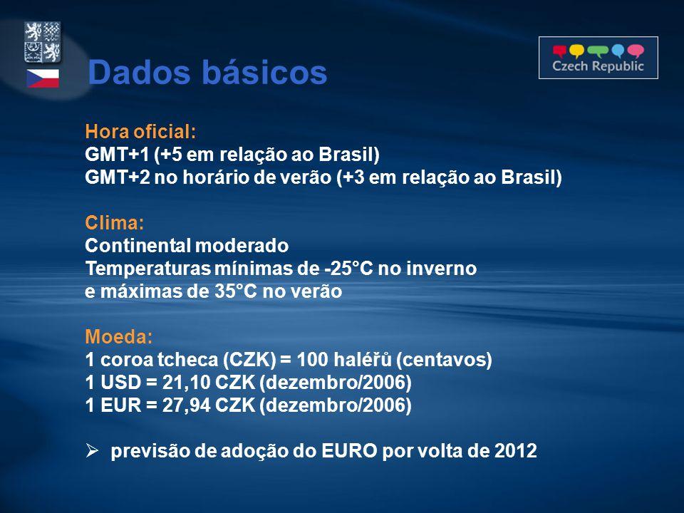 Hora oficial: GMT+1 (+5 em relação ao Brasil) GMT+2 no horário de verão (+3 em relação ao Brasil) Clima: Continental moderado Temperaturas mínimas de