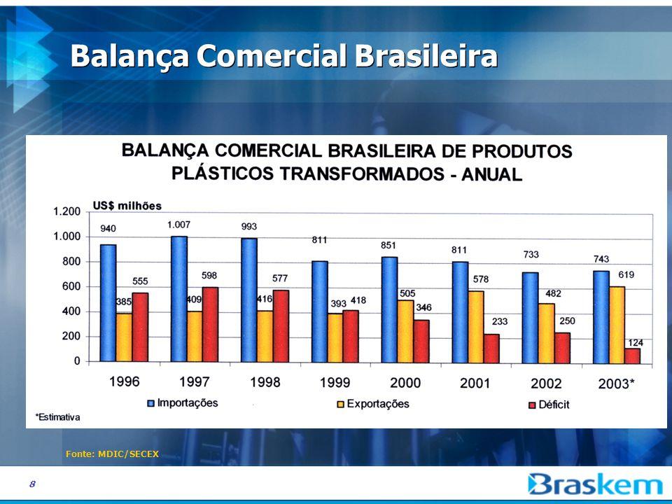 Petroquímica Brasileira de Classe Mundial