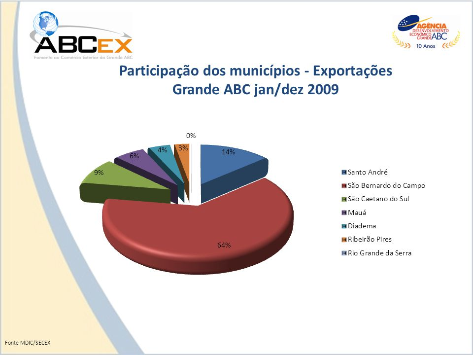 Site: www.abcex.org.brwww.abcex.org.br e-mail: abcex@agenciagabc.com.brabcex@agenciagabc.com.br Fone: (55 11) 4433 7352 Contatos