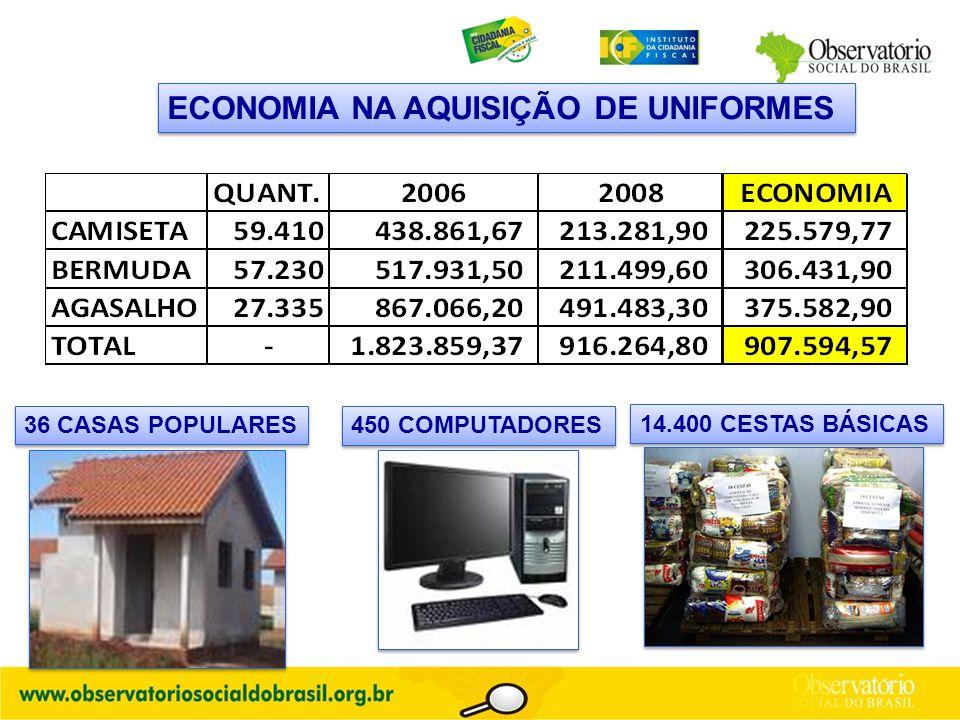 36 CASAS POPULARES 450 COMPUTADORES 14.400 CESTAS BÁSICAS ECONOMIA NA AQUISIÇÃO DE UNIFORMES