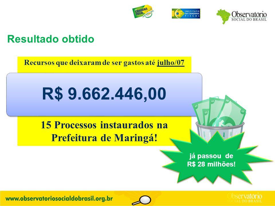 Resultado obtido Recursos que deixaram de ser gastos até julho/07 15 Processos instaurados na Prefeitura de Maringá! R$ 9.662.446,00 já passou de R$ 2