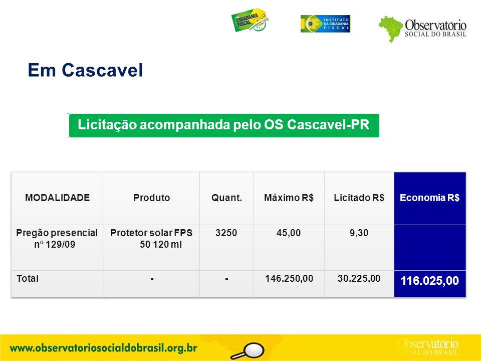 Em Cascavel Licitação acompanhada pelo OS Cascavel-PR