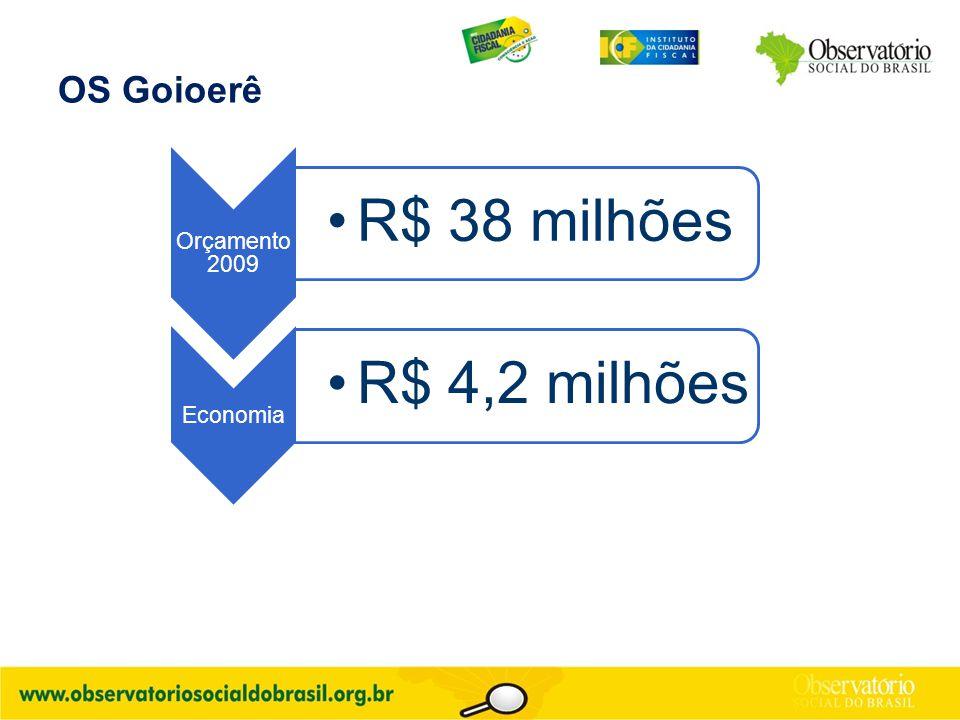OS Goioerê Orçamento 2009 R$ 38 milhões Economia R$ 4,2 milhões