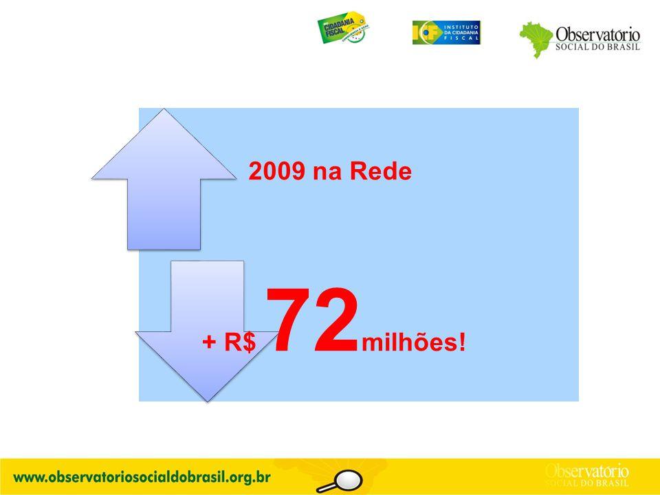 2009 na Rede + R$ 72 milhões!