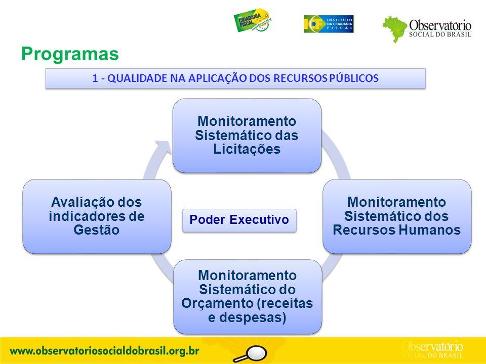 Programas 1 - QUALIDADE NA APLICAÇÃO DOS RECURSOS PÚBLICOS Monitoramento Sistemático das Licitações Monitoramento Sistemático dos Recursos Humanos Monitoramento Sistemático do Orçamento (receitas e despesas) Avaliação dos indicadores de Gestão Poder Executivo