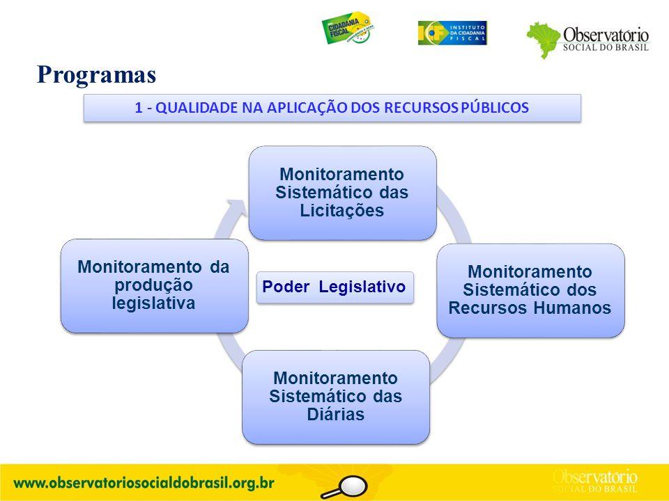 Programas Monitoramento Sistemático das Licitações Monitoramento Sistemático dos Recursos Humanos Monitoramento Sistemático das Diárias Monitoramento da produção legislativa Poder Legislativo 1 - QUALIDADE NA APLICAÇÃO DOS RECURSOS PÚBLICOS
