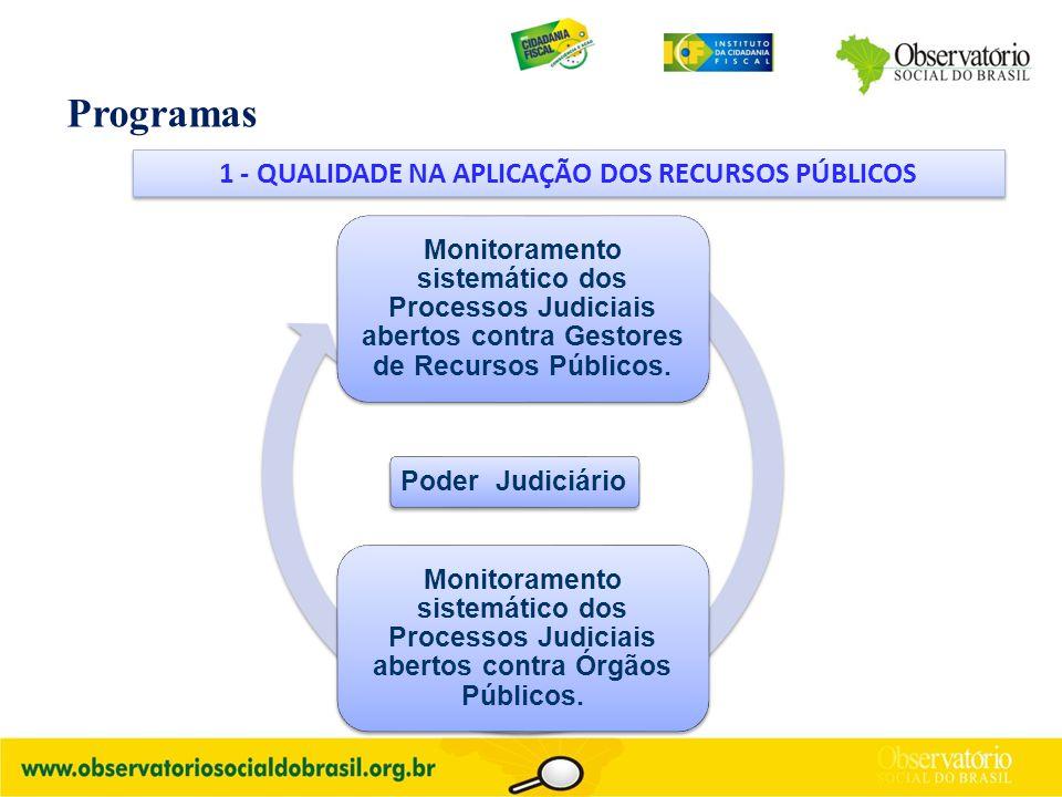 Programas Monitoramento sistemático dos Processos Judiciais abertos contra Gestores de Recursos Públicos. Monitoramento sistemático dos Processos Judi