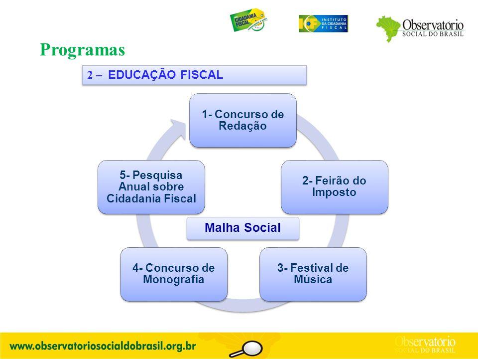 Programas 2 – EDUCAÇÃO FISCAL 1- Concurso de Redação 2- Feirão do Imposto 3- Festival de Música 4- Concurso de Monografia 5- Pesquisa Anual sobre Cidadania Fiscal Malha Social