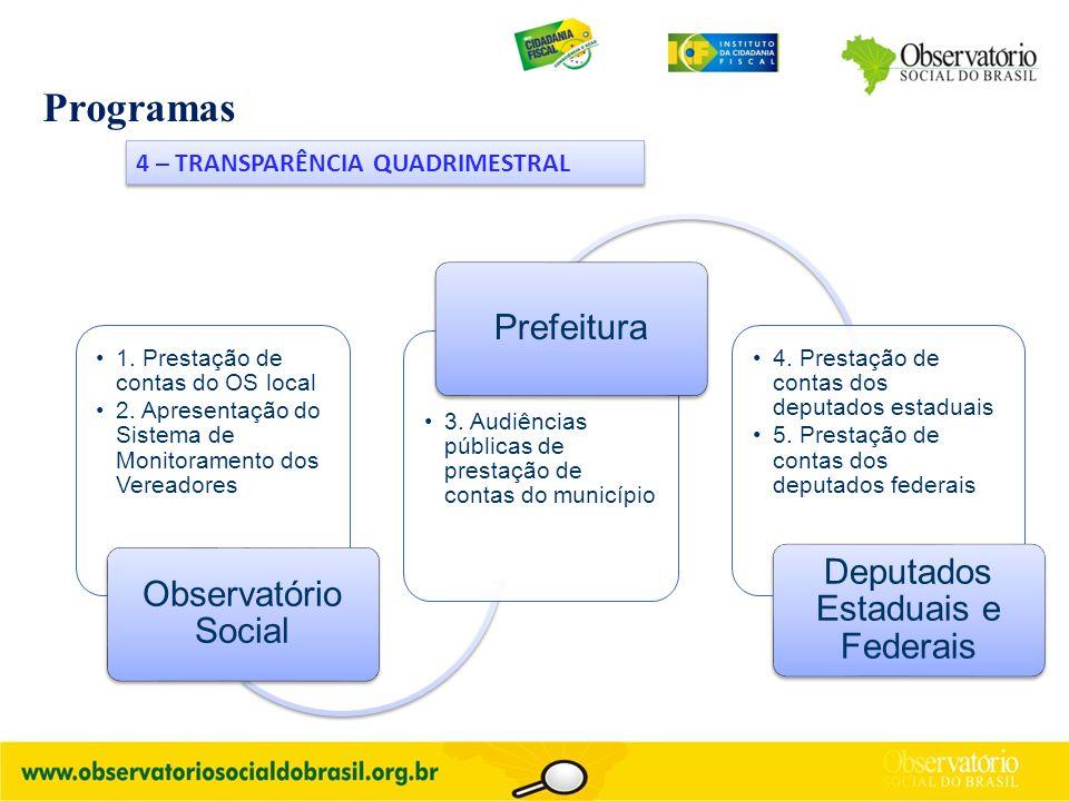 Programas 4 – TRANSPARÊNCIA QUADRIMESTRAL 1. Prestação de contas do OS local 2. Apresentação do Sistema de Monitoramento dos Vereadores Observatório S
