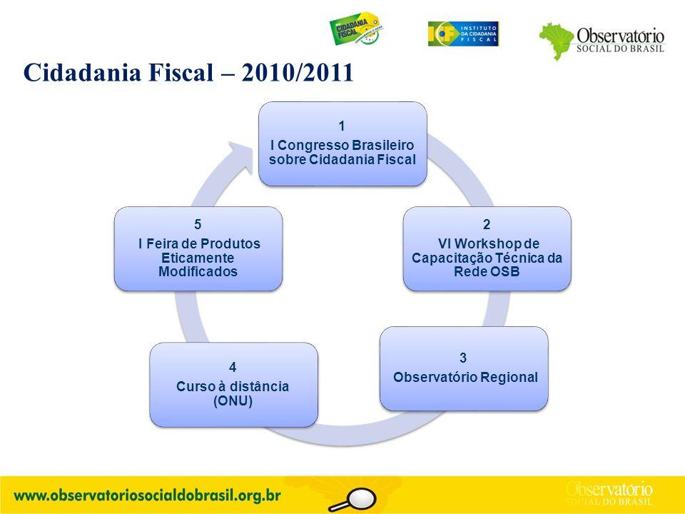 Cidadania Fiscal – 2010/2011 1 I Congresso Brasileiro sobre Cidadania Fiscal 2 VI Workshop de Capacitação Técnica da Rede OSB 3 Observatório Regional 4 Curso à distância (ONU) 5 I Feira de Produtos Eticamente Modificados