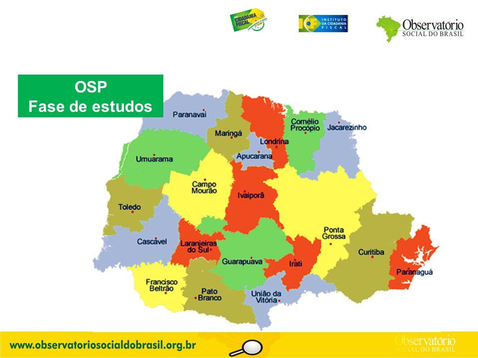 OSP Fase de estudos