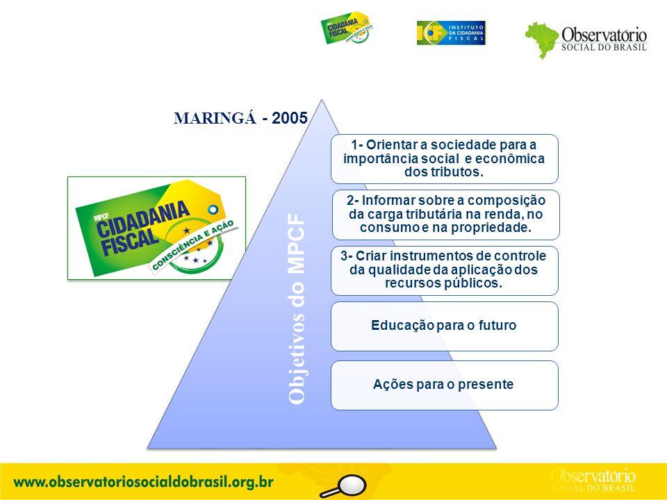 MARINGÁ - 2005 1- Orientar a sociedade para a importância social e econômica dos tributos. 2- Informar sobre a composição da carga tributária na renda