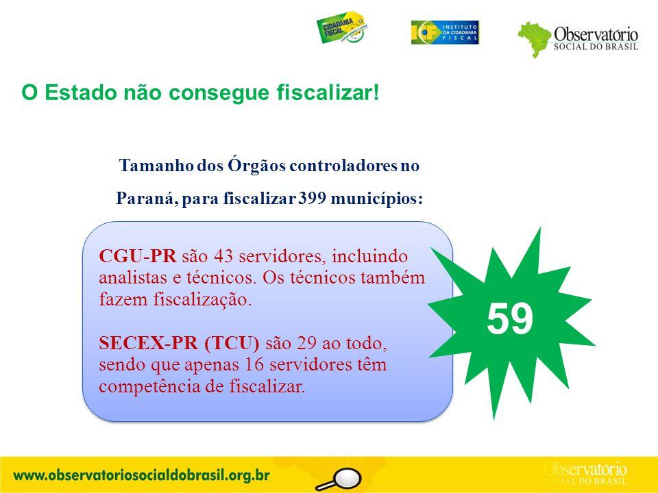 O Estado não consegue fiscalizar! Tamanho dos Órgãos controladores no Paraná, para fiscalizar 399 municípios: CGU-PR são 43 servidores, incluindo anal