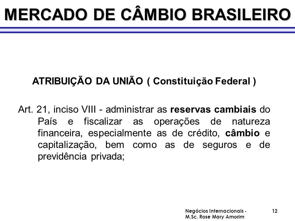 MERCADO DE CÂMBIO BRASILEIRO ATRIBUIÇÃO DA UNIÃO ( Constituição Federal ) Art. 21, inciso VIII - administrar as reservas cambiais do País e fiscalizar