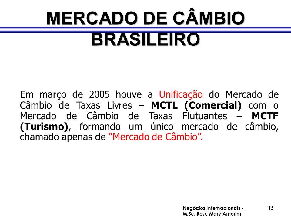 MERCADO DE CÂMBIO BRASILEIRO Em março de 2005 houve a Unificação do Mercado de Câmbio de Taxas Livres – MCTL (Comercial) com o Mercado de Câmbio de Ta