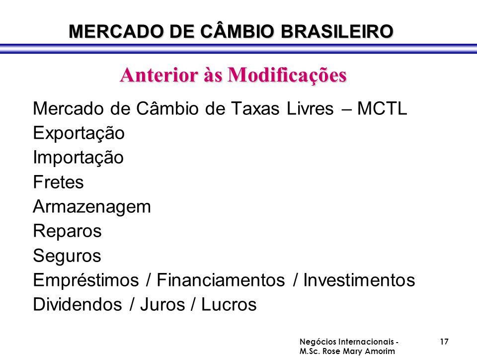 MERCADO DE CÂMBIO BRASILEIRO Mercado de Câmbio de Taxas Livres – MCTL Exportação Importação Fretes Armazenagem Reparos Seguros Empréstimos / Financiam
