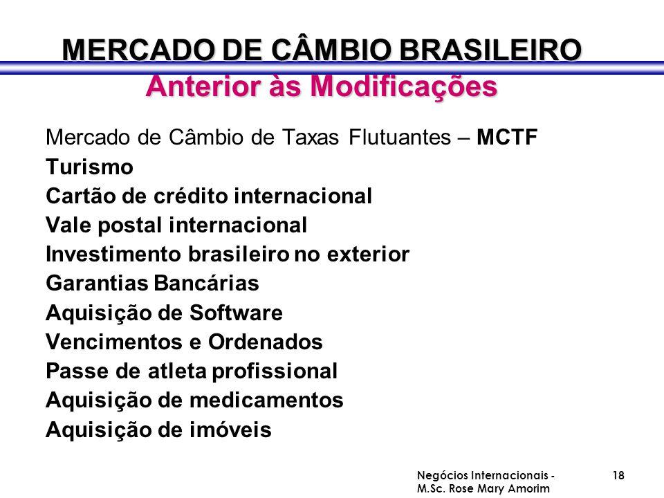MERCADO DE CÂMBIO BRASILEIRO Anterior às Modificações Mercado de Câmbio de Taxas Flutuantes – MCTF Turismo Cartão de crédito internacional Vale postal