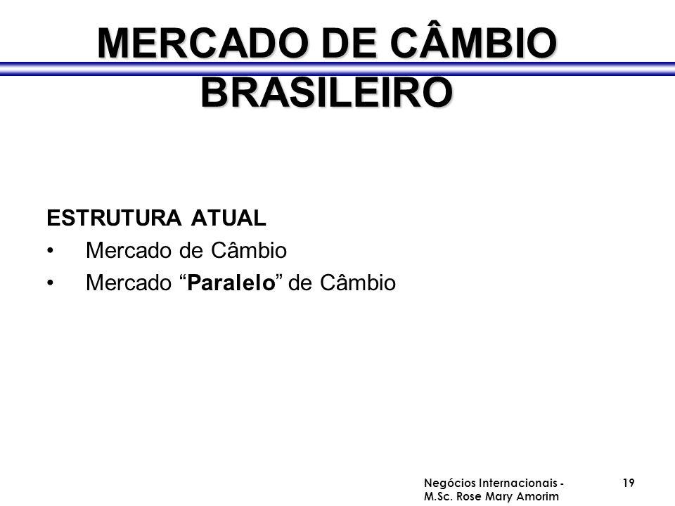 """MERCADO DE CÂMBIO BRASILEIRO ESTRUTURA ATUAL Mercado de Câmbio Mercado """"Paralelo"""" de Câmbio Negócios Internacionais - M.Sc. Rose Mary Amorim 19"""
