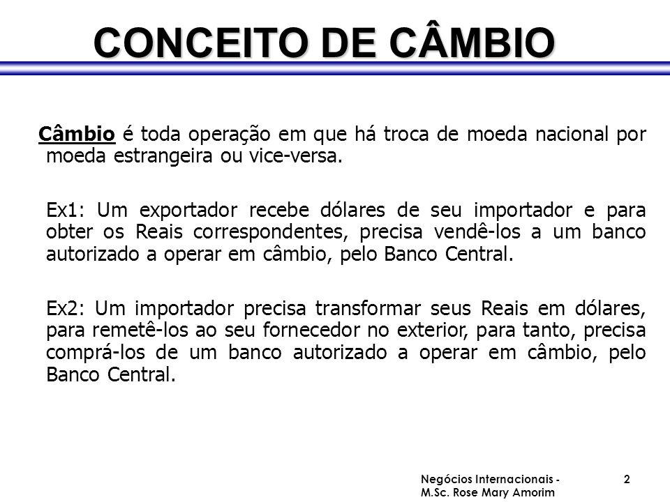 CONCEITO DE CÂMBIO Câmbio é toda operação em que há troca de moeda nacional por moeda estrangeira ou vice-versa. Ex1: Um exportador recebe dólares de