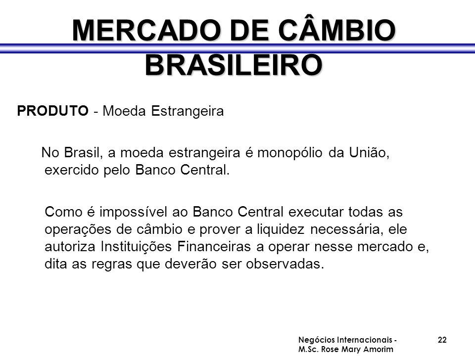MERCADO DE CÂMBIO BRASILEIRO PRODUTO - Moeda Estrangeira No Brasil, a moeda estrangeira é monopólio da União, exercido pelo Banco Central. Como é impo