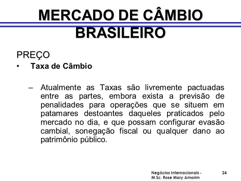 MERCADO DE CÂMBIO BRASILEIRO PREÇO Taxa de Câmbio –Atualmente as Taxas são livremente pactuadas entre as partes, embora exista a previsão de penalidad