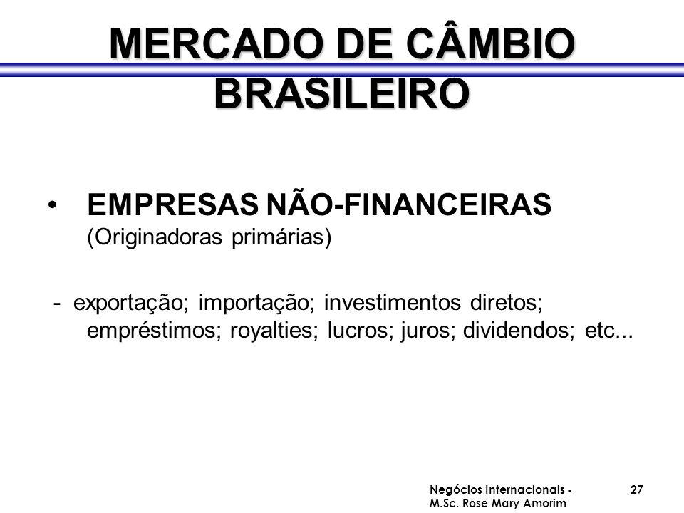 MERCADO DE CÂMBIO BRASILEIRO BANCOS - atender às necessidades de seus clientes não financeiros - atuar no mercado secundário de câmbio Negócios Internacionais - M.Sc.