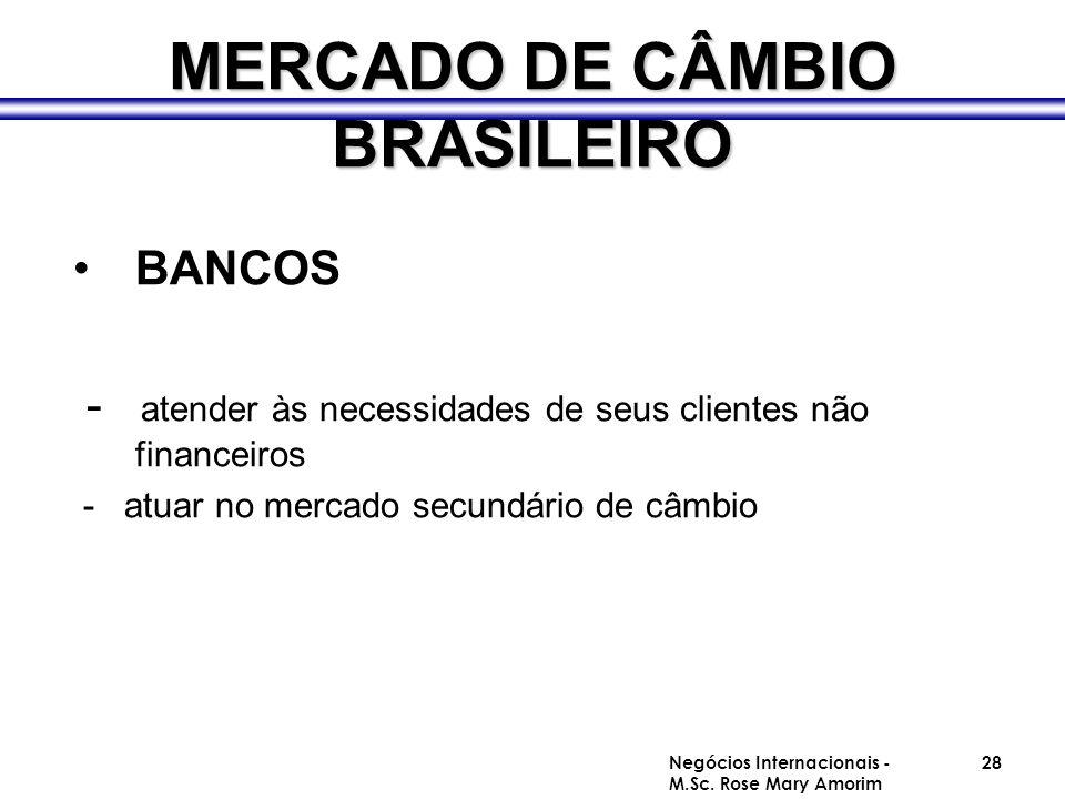 MERCADO DE CÂMBIO BRASILEIRO BANCOS - atender às necessidades de seus clientes não financeiros - atuar no mercado secundário de câmbio Negócios Intern