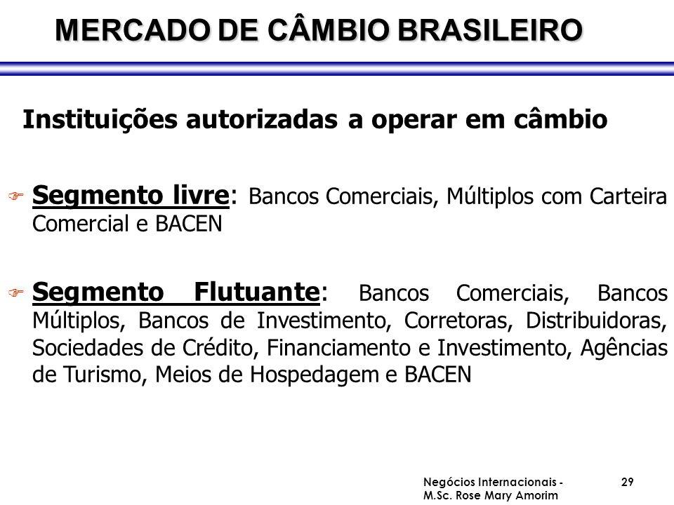 Instituições autorizadas a operar em câmbio F Segmento livre: Bancos Comerciais, Múltiplos com Carteira Comercial e BACEN  Segmento Flutuante: Bancos