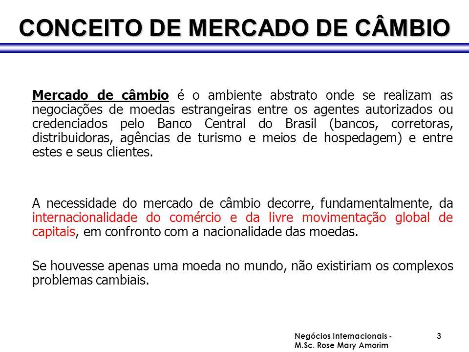 Mercado de câmbio Comércio internacional Moeda nacional NECESSIDADE DO MERCADO DE CÂMBIO Negócios Internacionais - M.Sc.